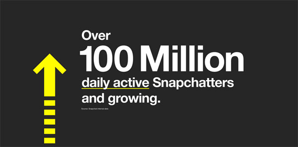 Snapchat 100 million daily users