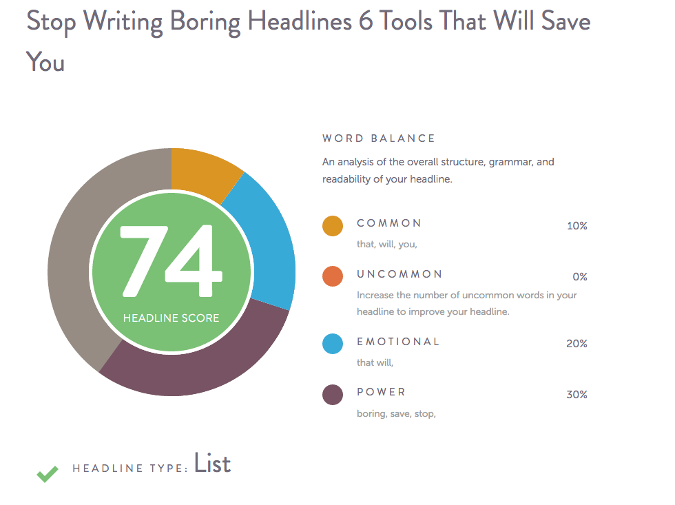 Write Better Headlines with CoSchedule