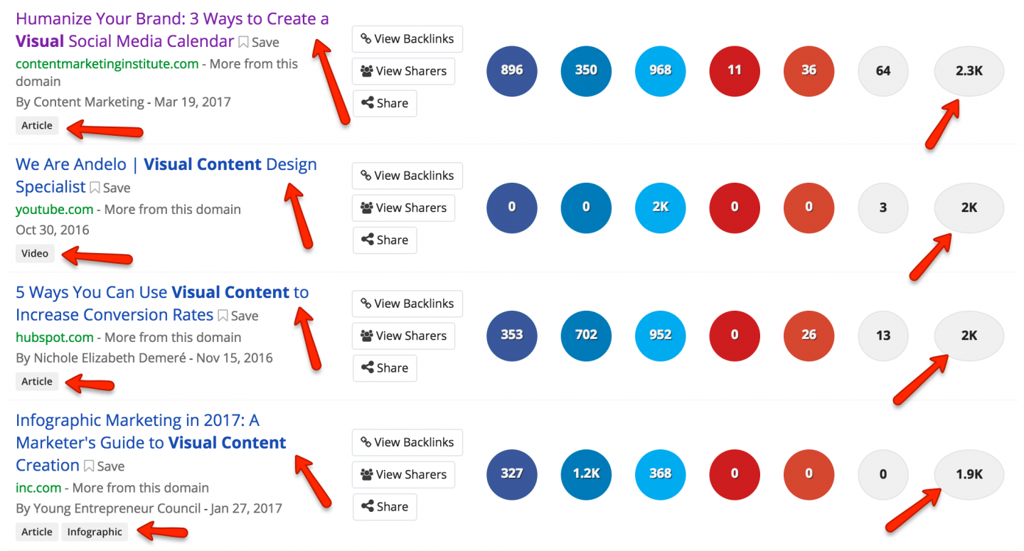 how to create headline with buzzsumo