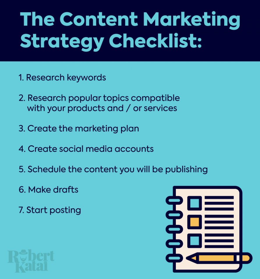 The content marketing strategy checklist: