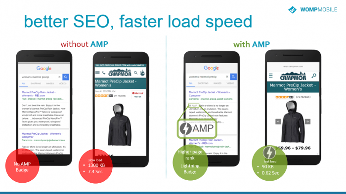 AMP SEO Speed