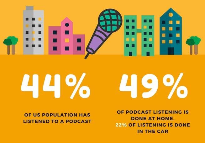 stats listen podcast