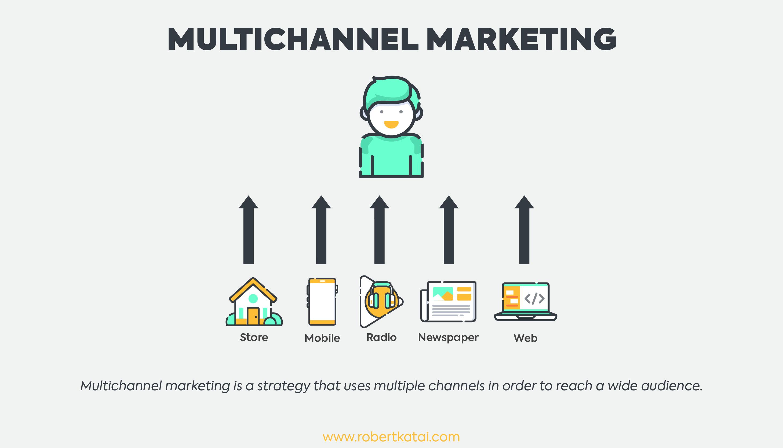 Multichannel marketing definition